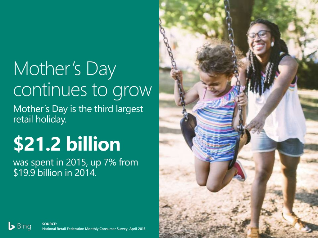 Digital marketers guide to mothers day