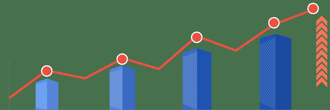 BigRock Graph